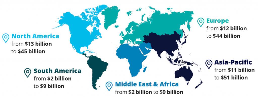 آمار رشد اینترنت اشیا پزشکی در جهان به تفکیک مناطق مختلف
